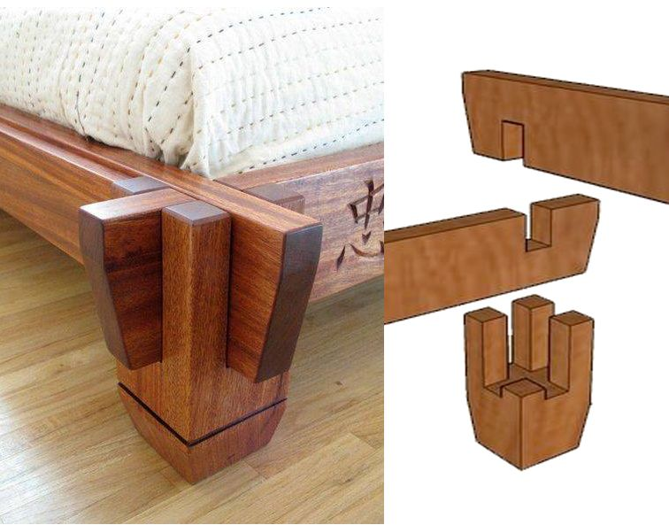 Japanese bed joinery | Bed frames | Pinterest | Camas, Madera y ...