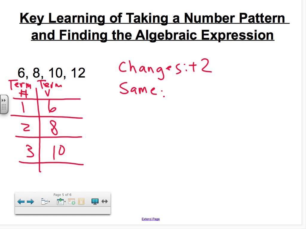 Number Pattern To Algebraic Expression Algebraic Expressions