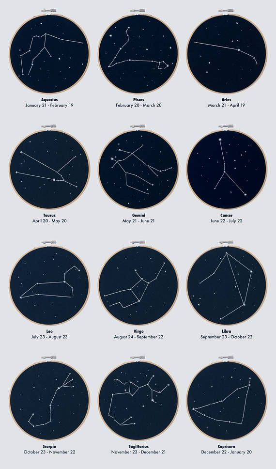 Solar System Custom Wooden Coaster Set Cancer Astrology Star Sign Zodiacs
