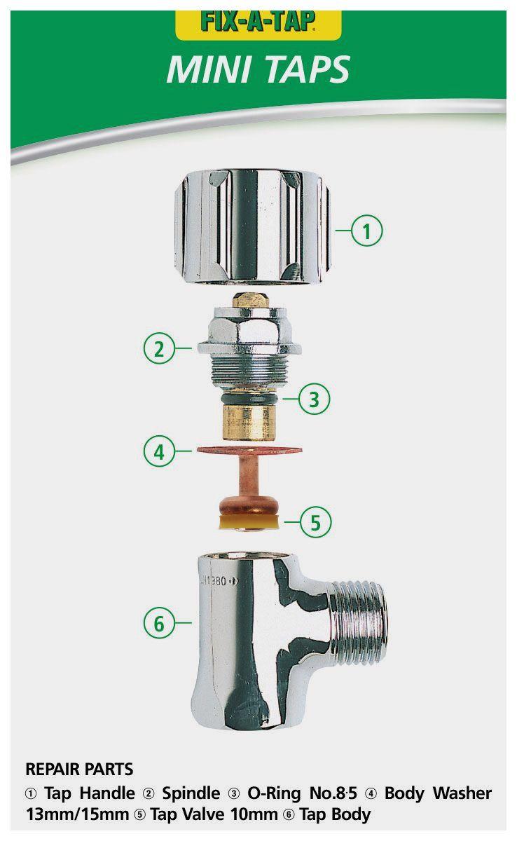 15 Best How To Tighten Bathroom Sink Faucet Photos In 2020 Bathroom Sink Faucets Sink Faucets Kitchen Faucet Repair