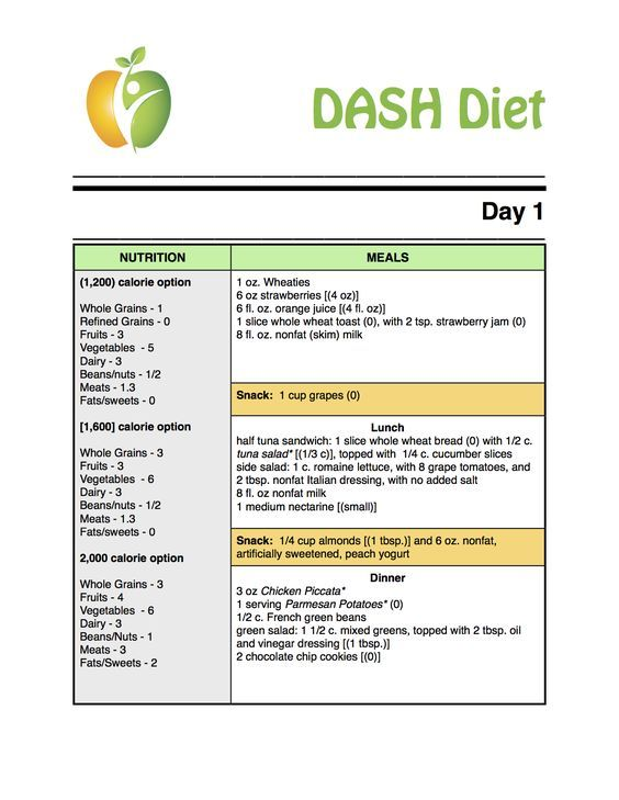 mediterranean diet menu samples dash-day-1-samplepng DASH - food list samples