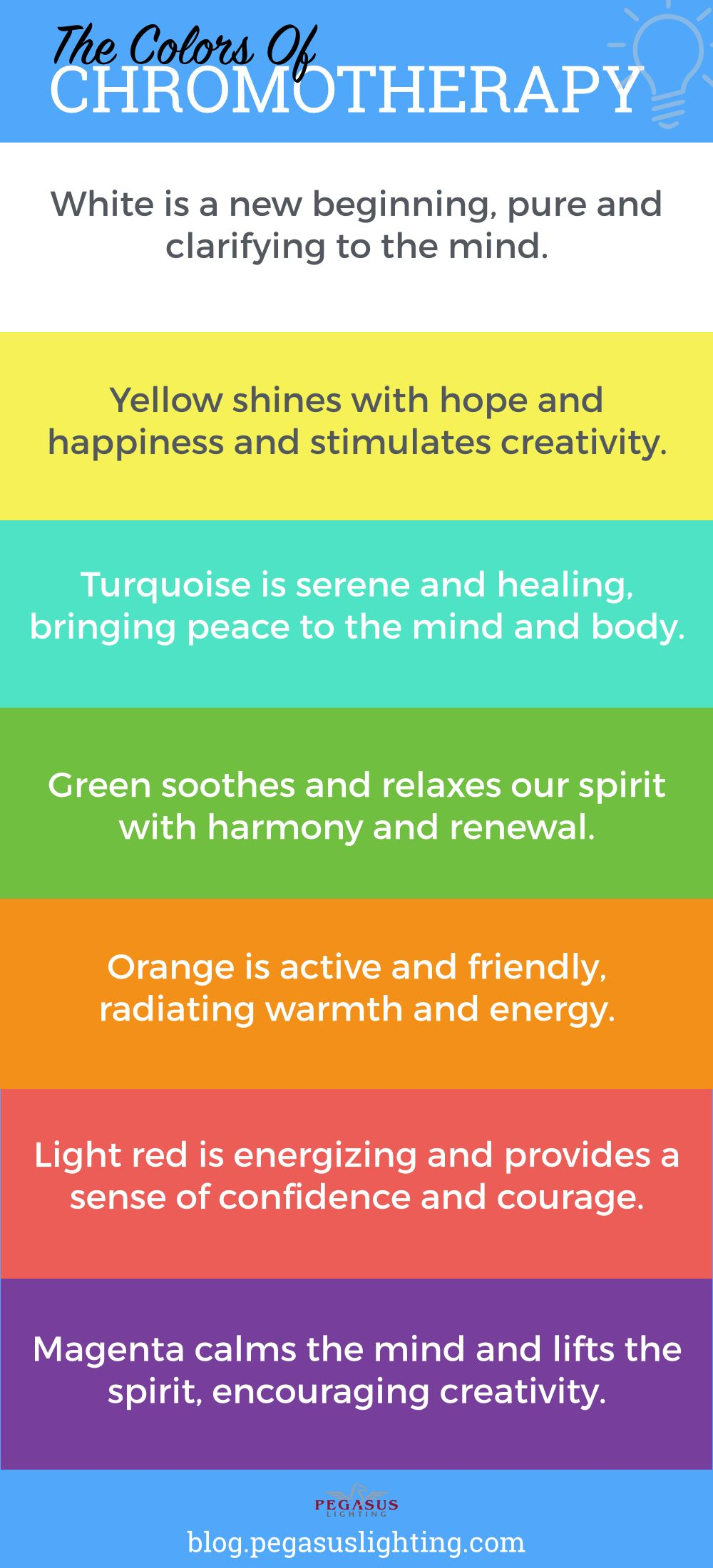 The Healing Colors Of Chromotherapy Infographic