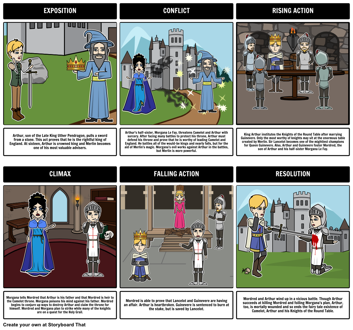 Knights Of The Round Table Sword Names.In This Activity Students Will Create A Plot Diagram Of The Events
