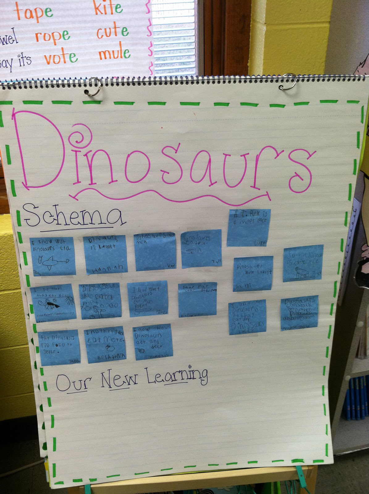 This Is An Anchor Chart All About Dinosaurs Before