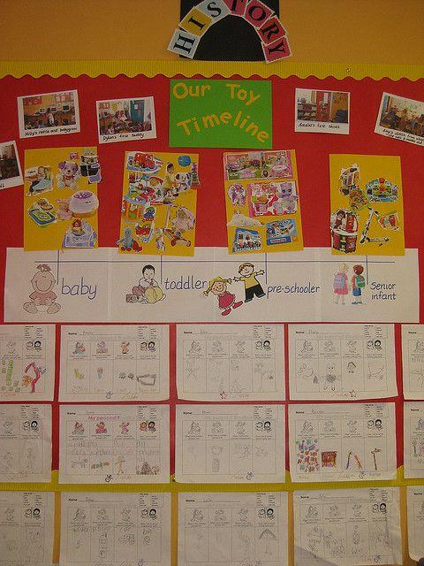 Our Toy Timeline I M A Teacher Pinterest Social Studies