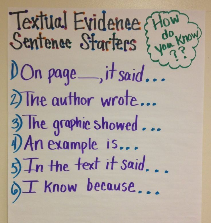 Giving Text Evidence for your essay. Great ways to start a