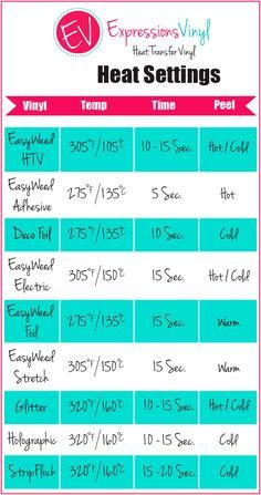 Image Result For Cricut Easy Press Temp Guide Silhouette