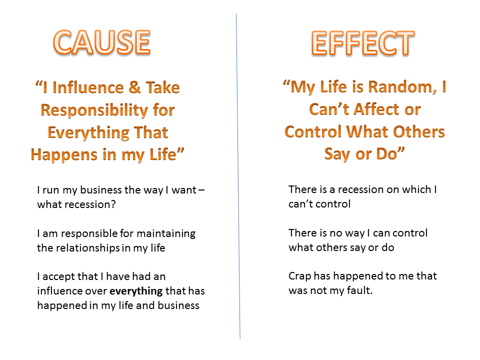 Stres Management For Executive Nlp Coaching Technique Better Life Quotes Cause And Effect Of Essay