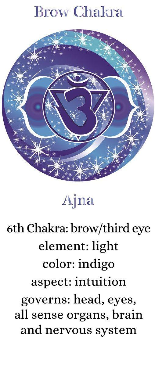 Ajna Full Color White Background Third Eye Chakra Vinyl Sticker Decal