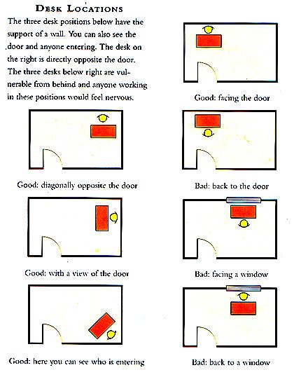 Feng Shui Office Desk Directions  Take a look at the