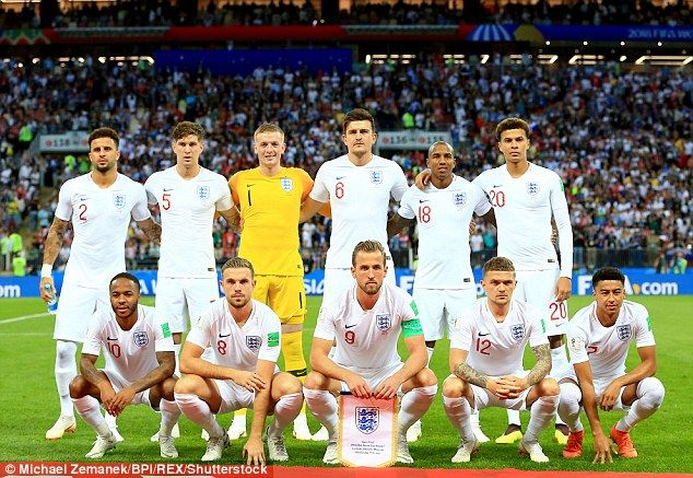 England Team World Cup 2020.What Next For England As They Set Sights On More Success At