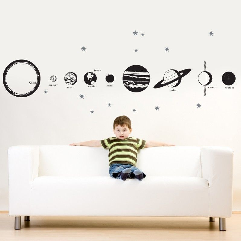 COMPLETE SOLAR SYSTEM Vinyl Decal Graphic By DecoMOD Walls $70.00, Via  Etsy. 10 Feet Part 19