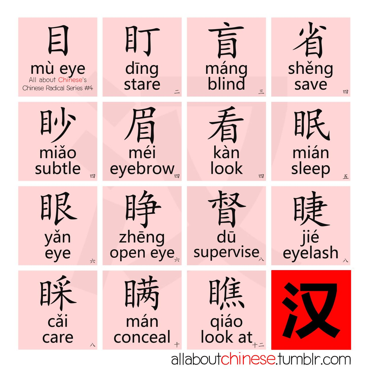 Pin By Angies Lee On Chinese Radicals Pinterest Language