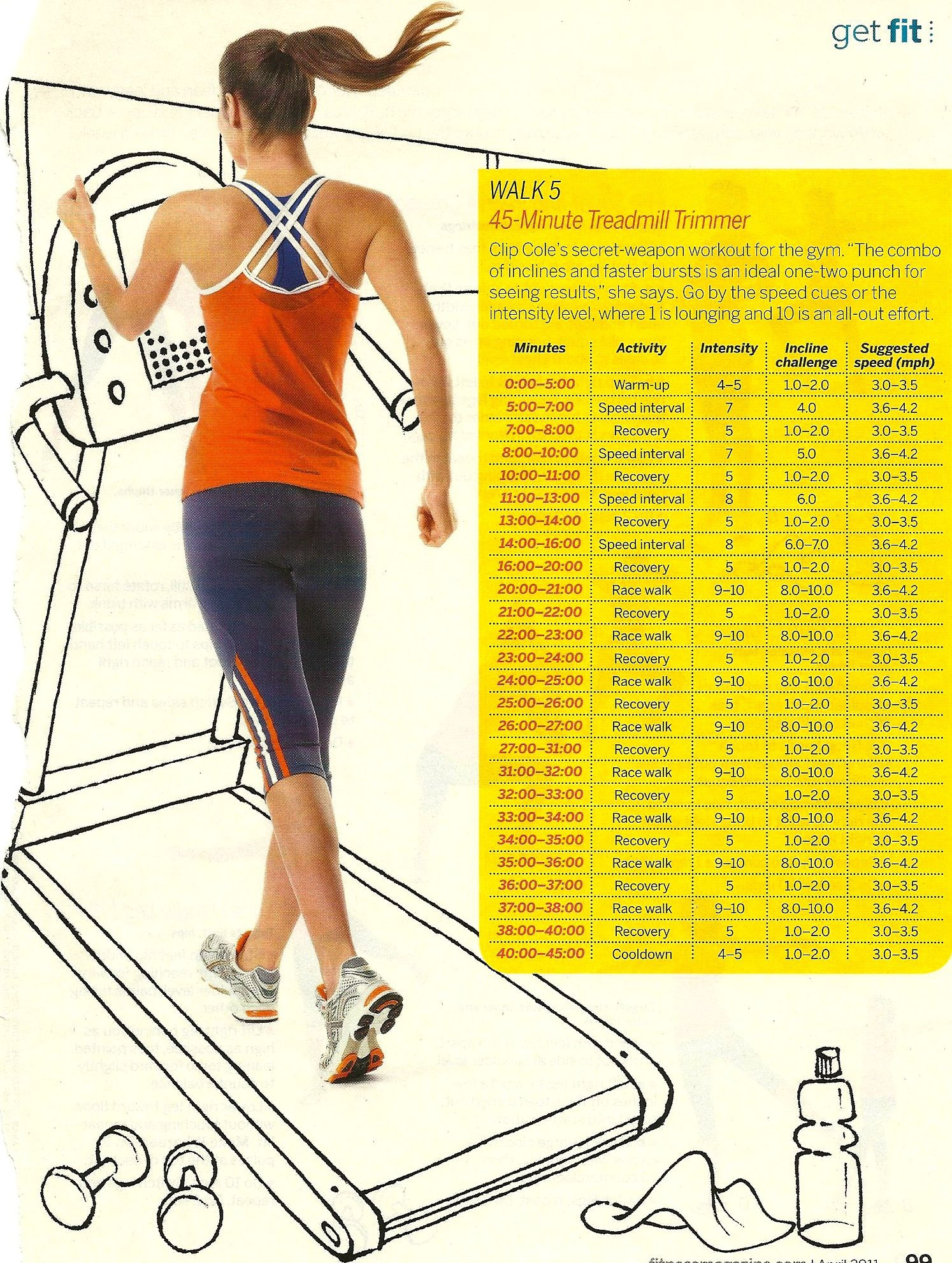 45 minute treadmill trainer
