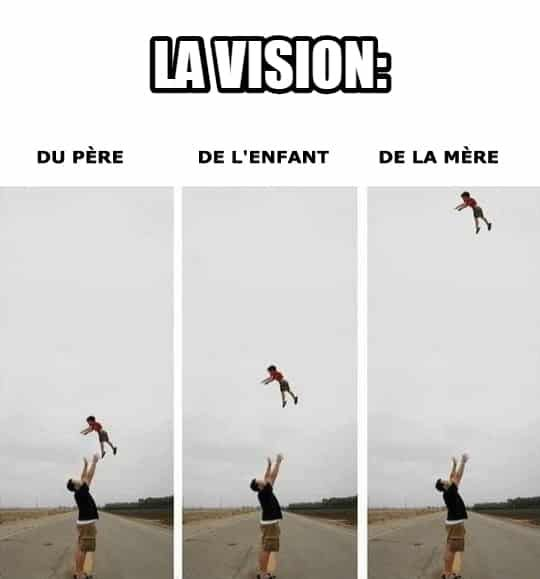 La vision...