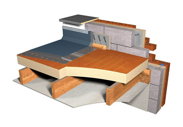 Best Insulating A Flat Roof With Timber Deck Insulated Above 400 x 300