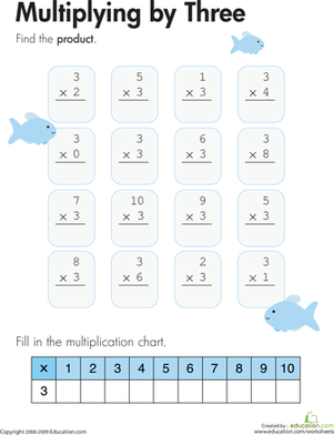 Kids Completing This Worksheet Solve Problems Involving Multiplication By The Number 3 Third Grade Math Worksheets Third Grade Math Multiplication Worksheets