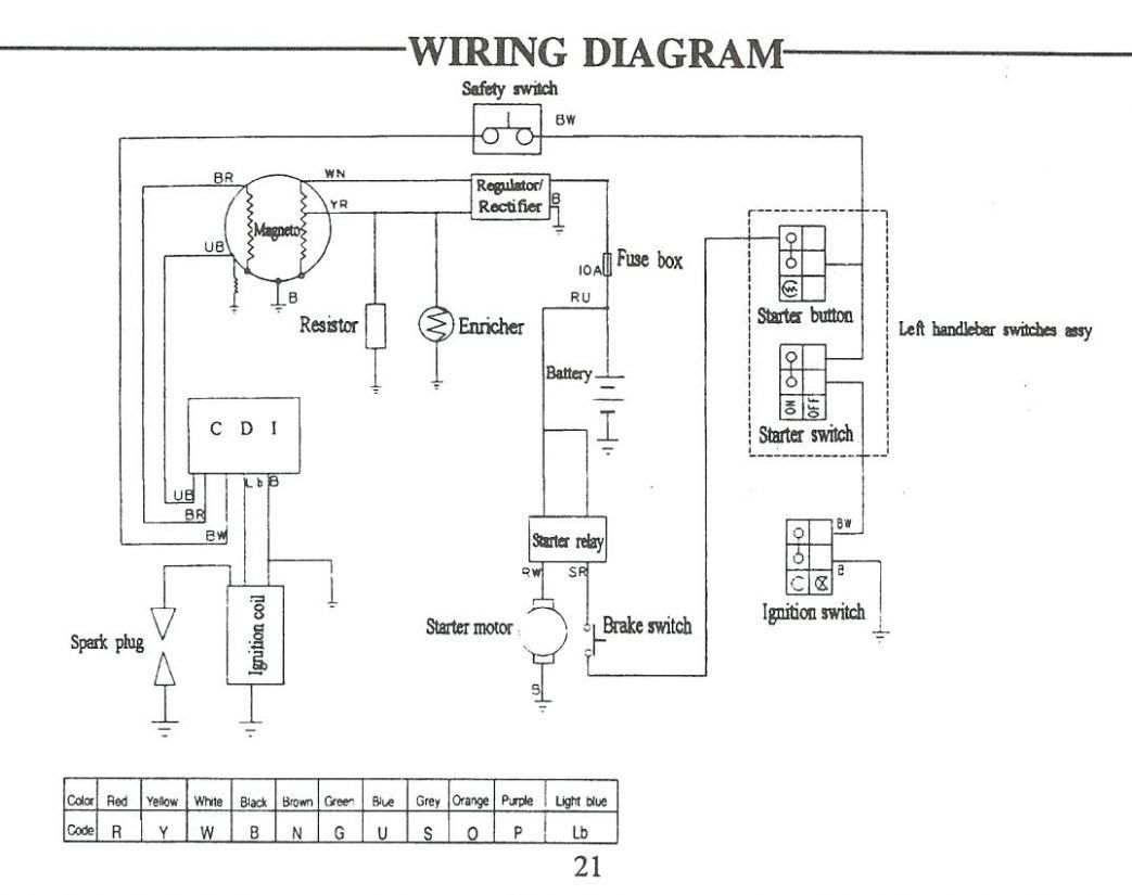 four wheeler engine diagram owner manual \u0026 wiring diagram 110Cc Pocket Bike Motor