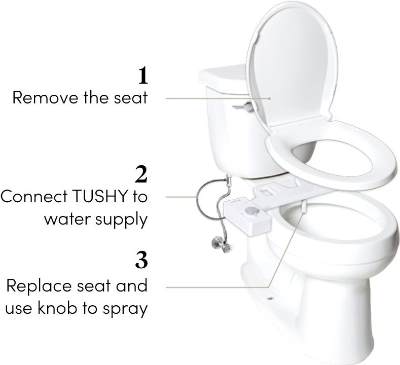 TUSHY A Sleek Affordable Bidet Attachment TUSHY Classic
