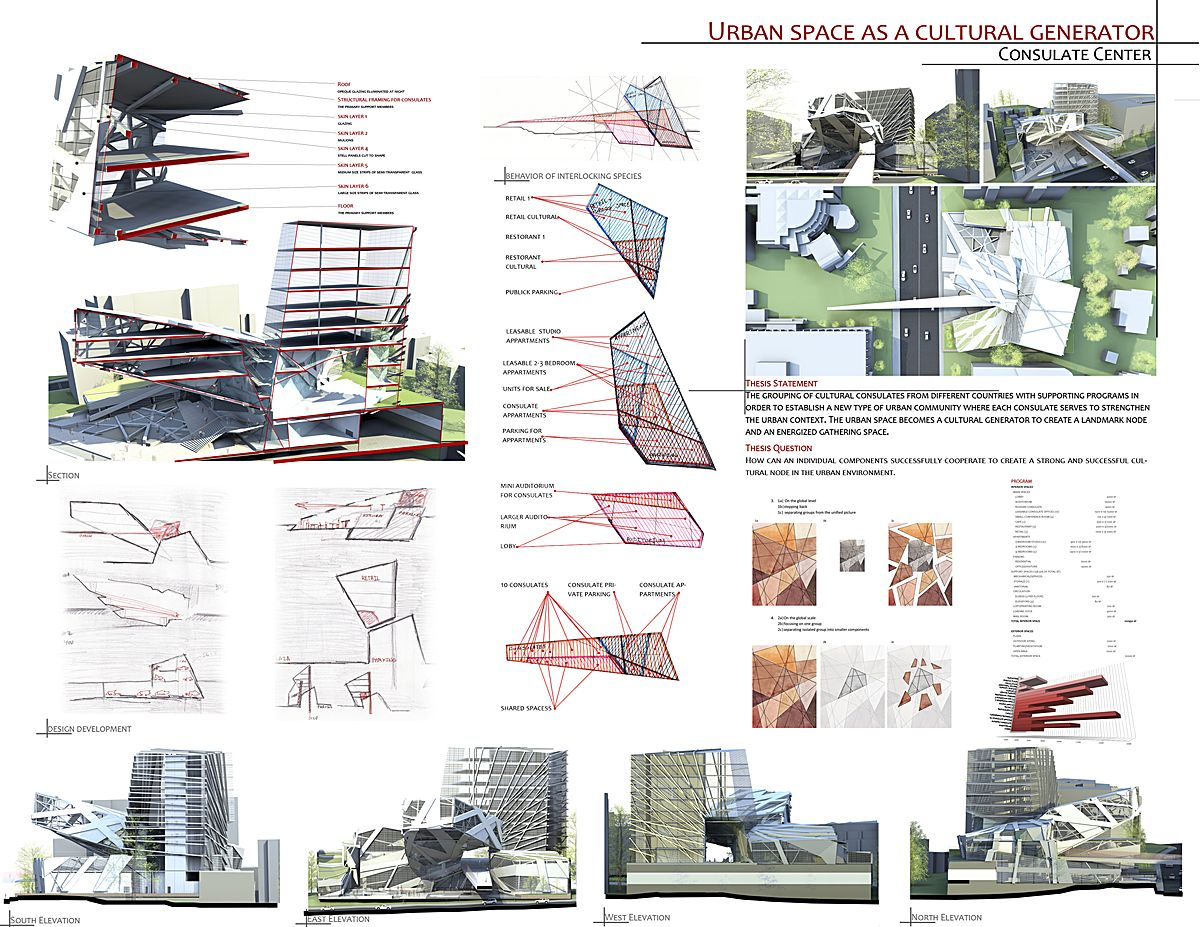 Dissertation subjects architecture students