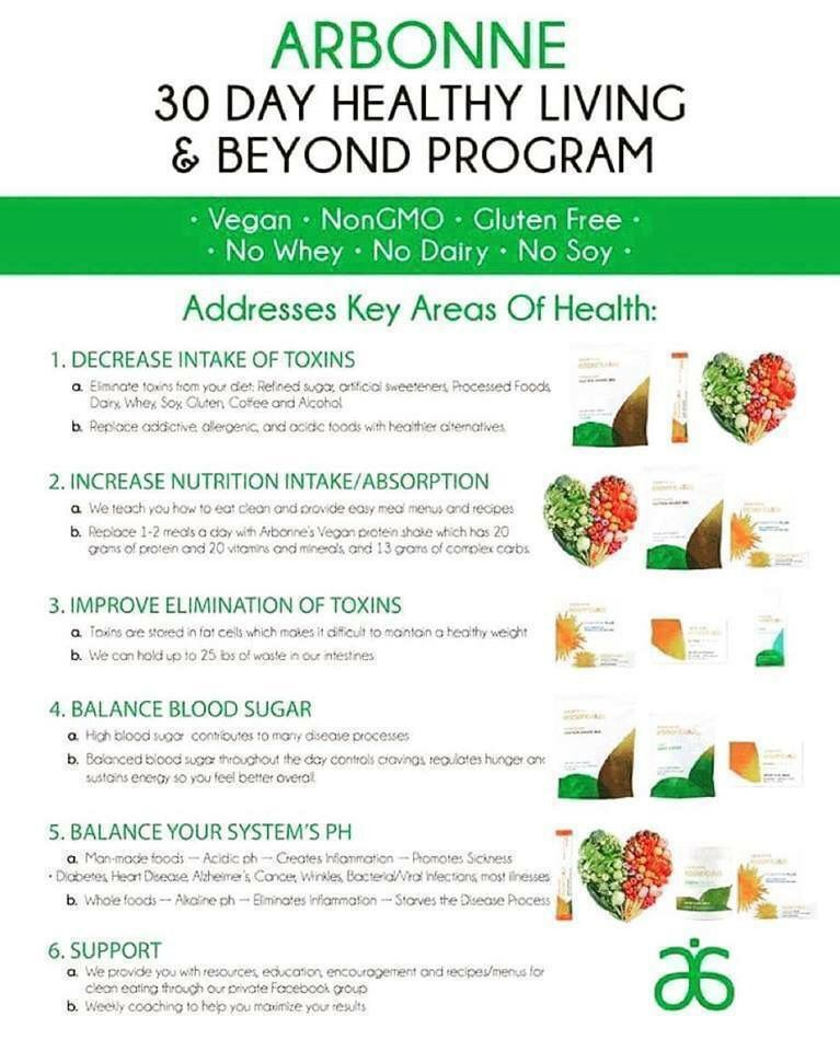 arbonne 30 days to healthy living arbonnenutrition kerstin glaess arbonne independent consultant order online at www arbonne com and use id 22675229
