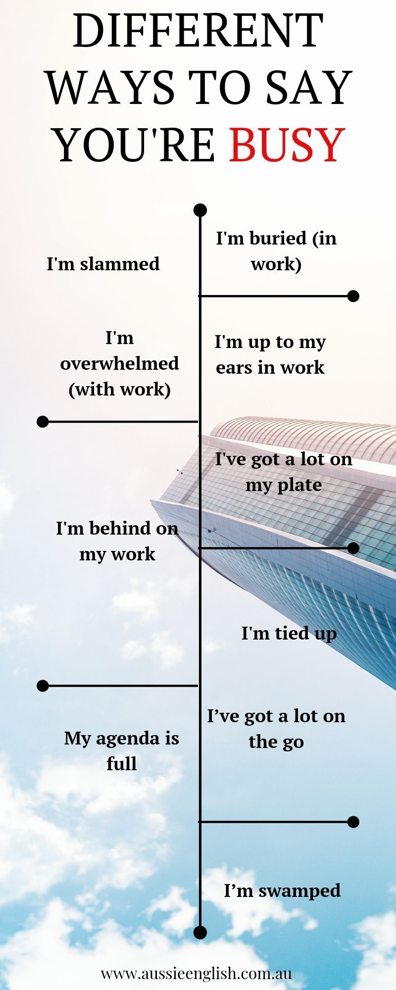 Different Ways To Say You Re Busy In English English Vocabulary English Synonyms Conversational English English Vocabulary English Vocabulary Words