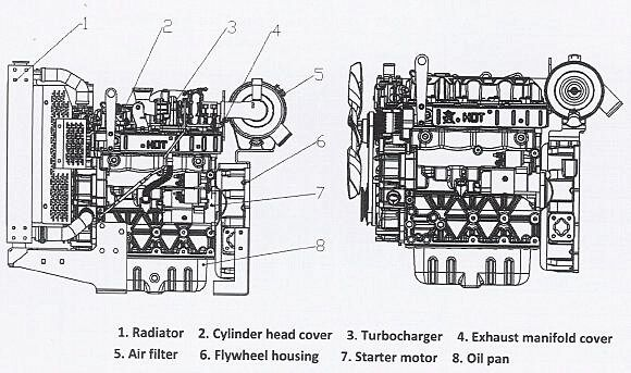Yuchai 4D24 & 4D24T series diesel engines can be applied