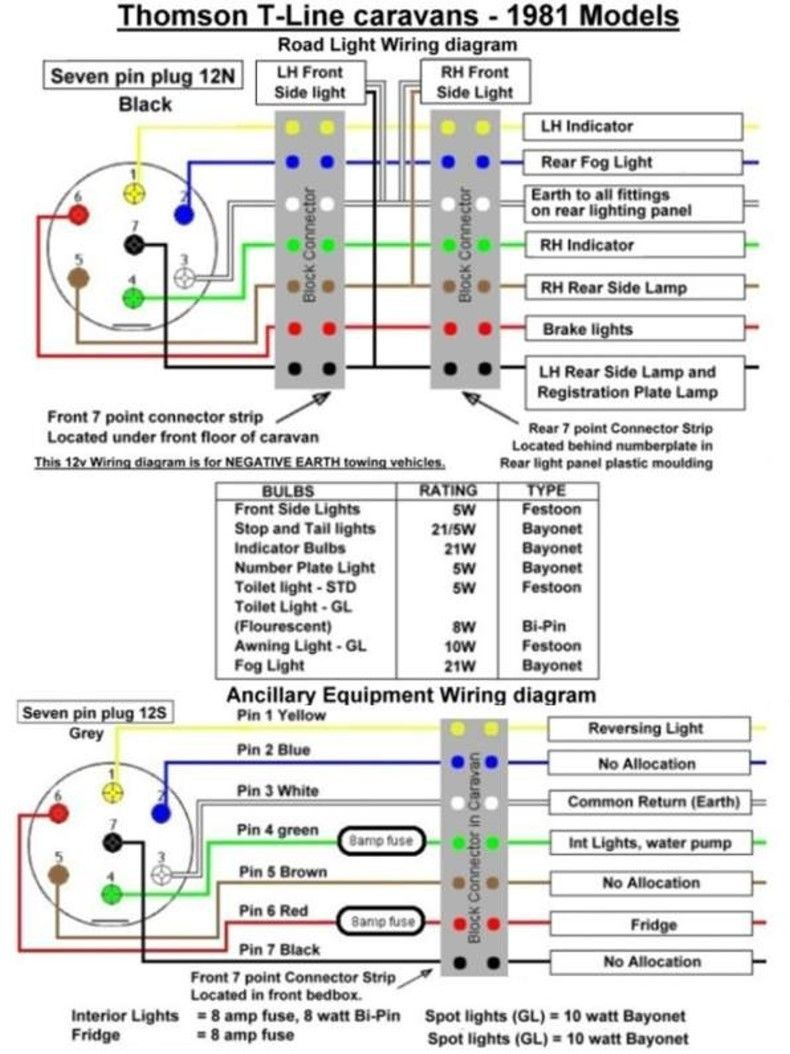 12s Wiring Diagram Caravan Bookingritzcarlton Info Car Audio Installation Trailer Wiring Diagram Wire