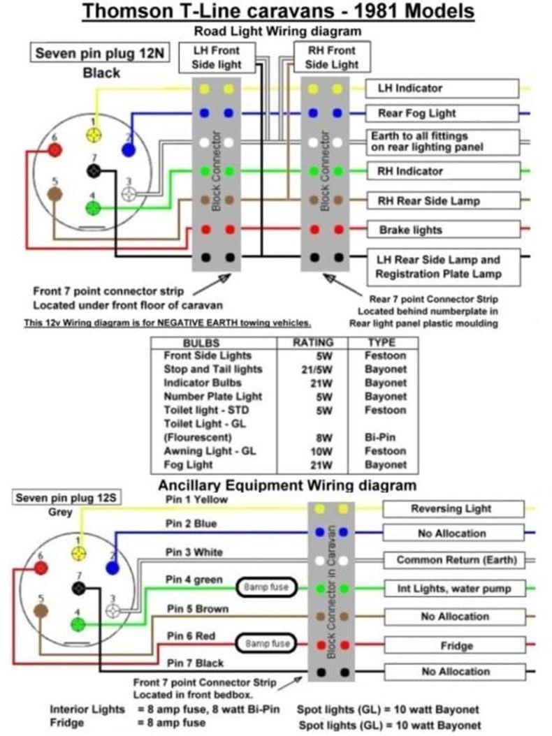 hight resolution of 12s wiring diagram caravan wiring diagram power wire car audio caravan 12n 12s wiring diagram