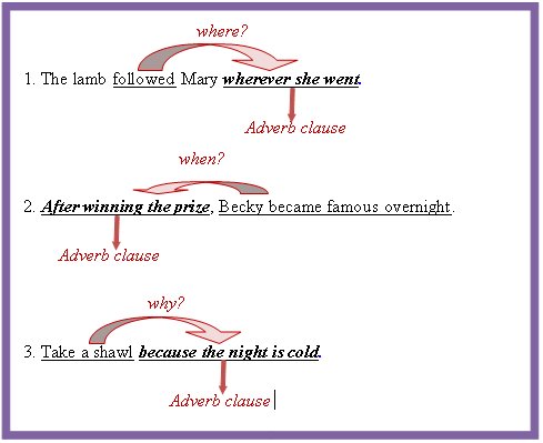 Worksheets Adjective Noun And Adverb Clauses Worksheet adverb clauses in sentences activities and worksheets clause