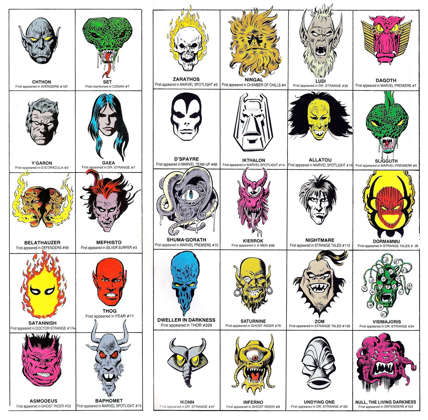 Marvel Demons Marvel Comics Pop Culture