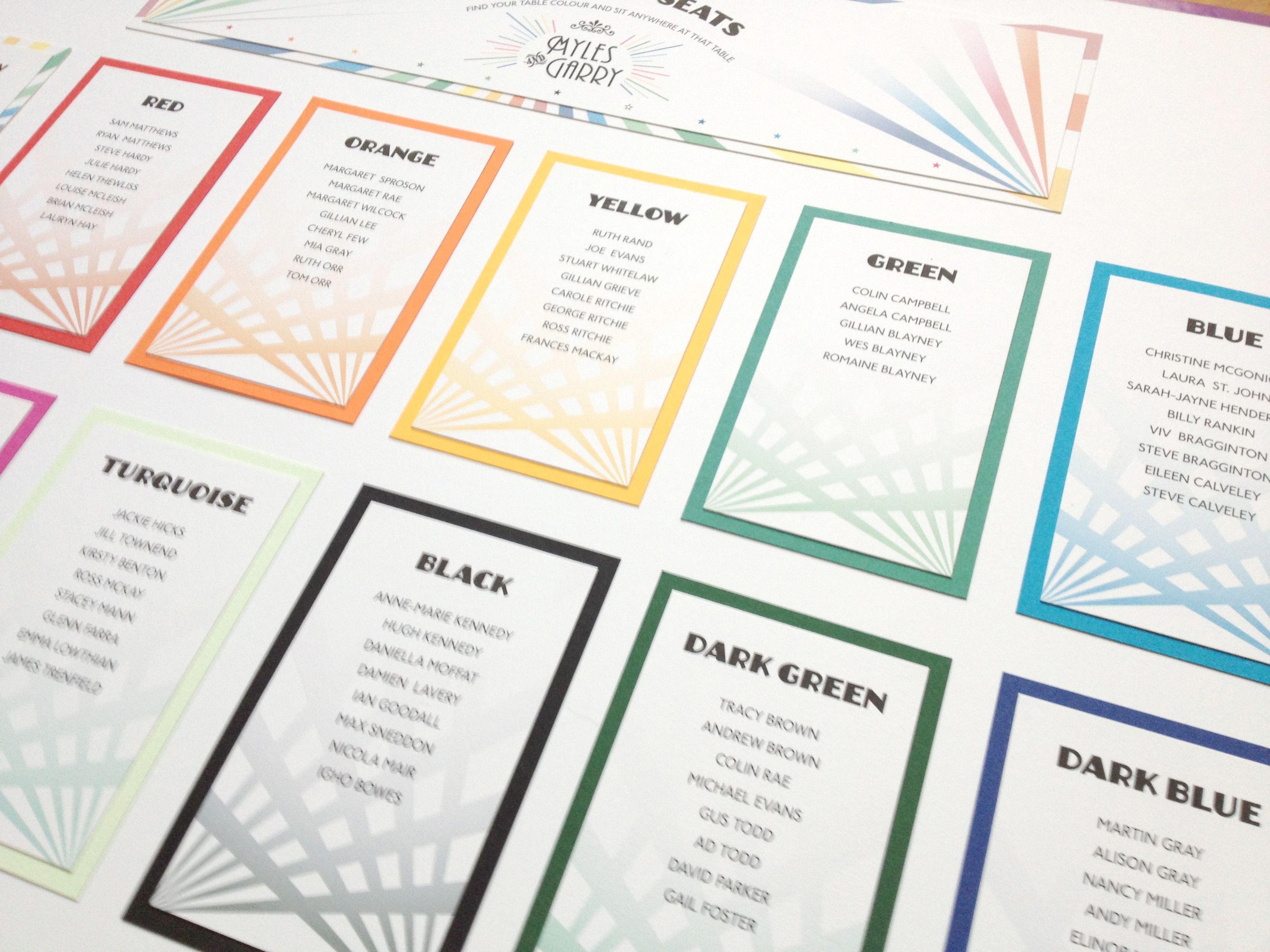 Bespoke Rainbow Table Plan From Lovat Press Www Lovatpress Co Uk
