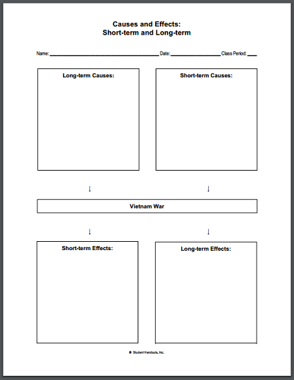 Causes and effects of the vietnam war diy infographic worksheet causes and effects of the vietnam war diy infographic worksheet free to print pdf fandeluxe Choice Image