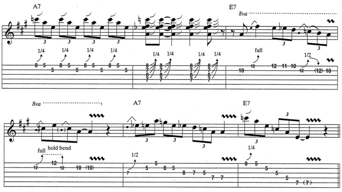 Blues Licks You Can Use Tab Book