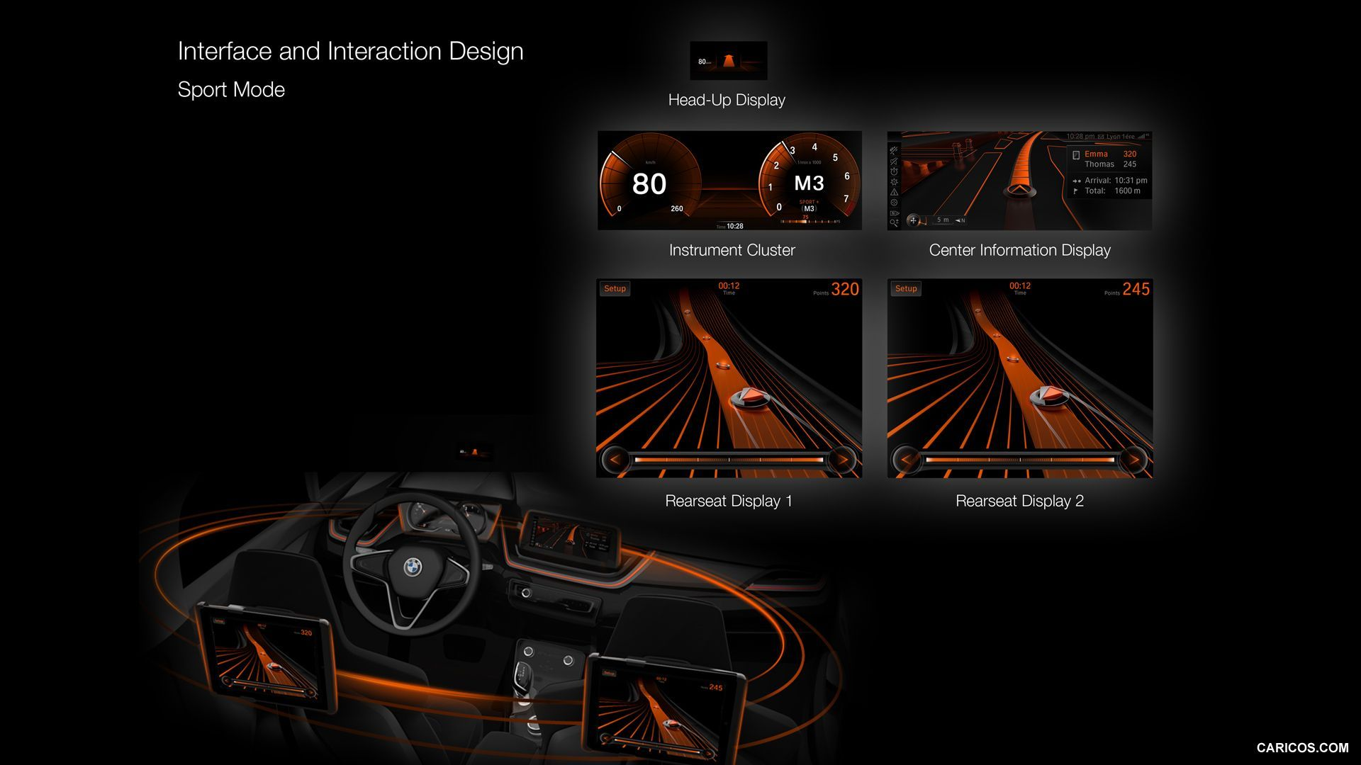 Pin by shihui on Car · Dashboard Bmw concept