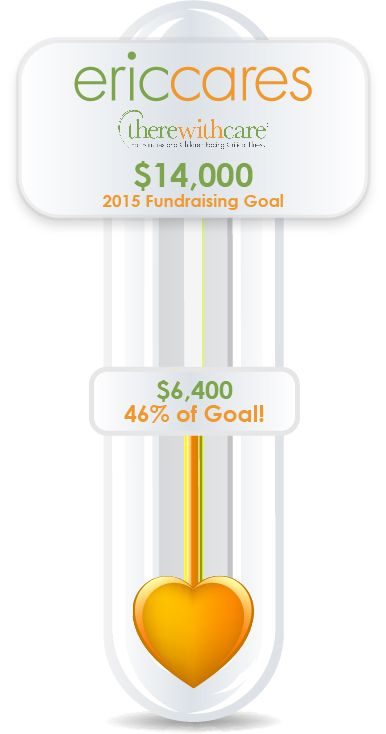 Eric Cares - We are almost up to 50% of our fundraising goal for 2015! Thank you to everyone for your help and support. To learn more about the Eric Cares program and how it helps families, click here: http://decorative-urns.com/eric-jamali-tribute.html