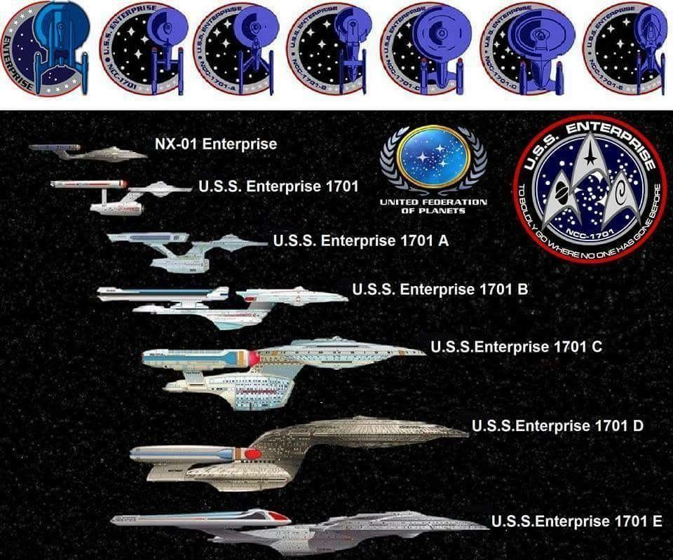 Pin by Donald Potenziani on Warships Star trek universe