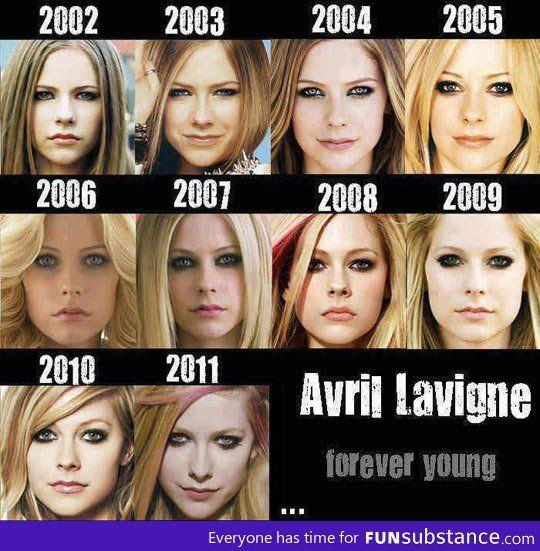 Avril Lavigne is immortal