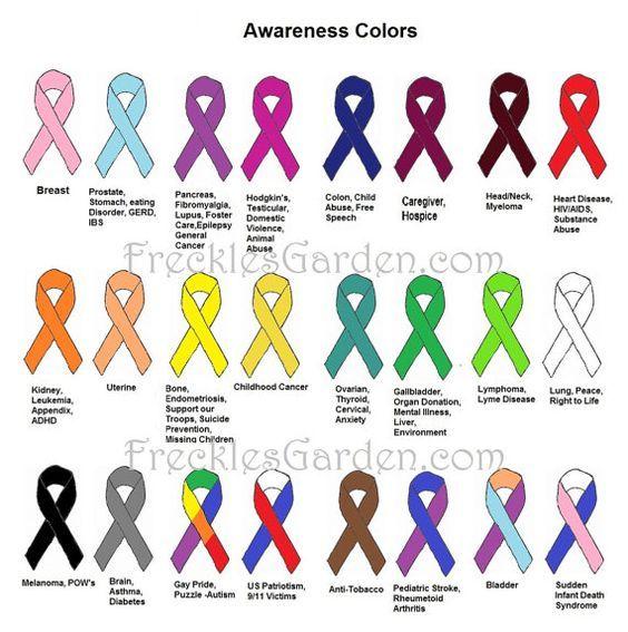 Awareness Colours Awareness Ribbons Tattoo Cancer Ribbon Tattoos Cancer Ribbon Colors