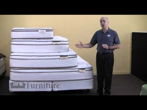 A video review of the various mattress sizes from Twin, full queen ...