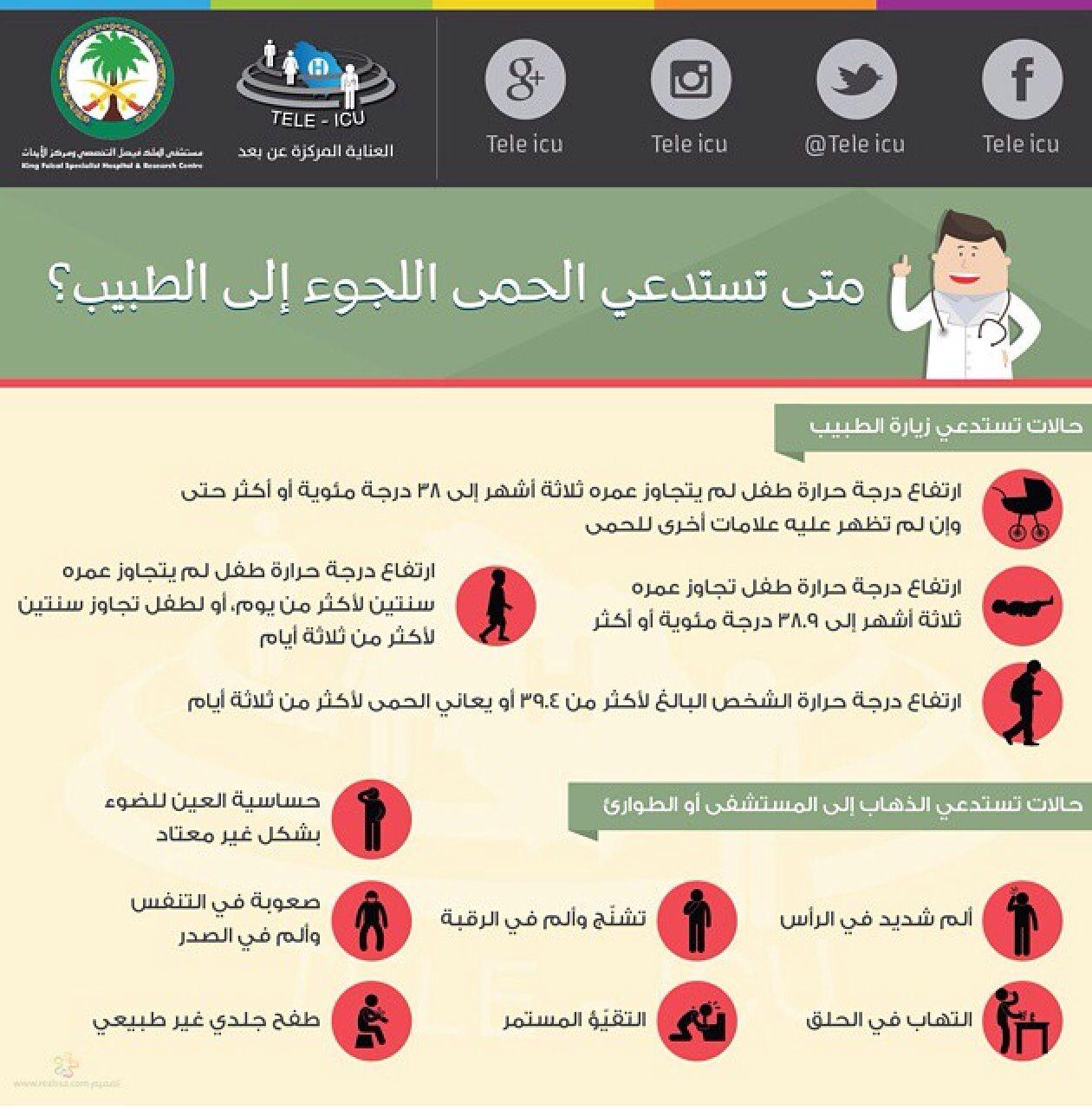 Pin On معلومات ونصائح طبية