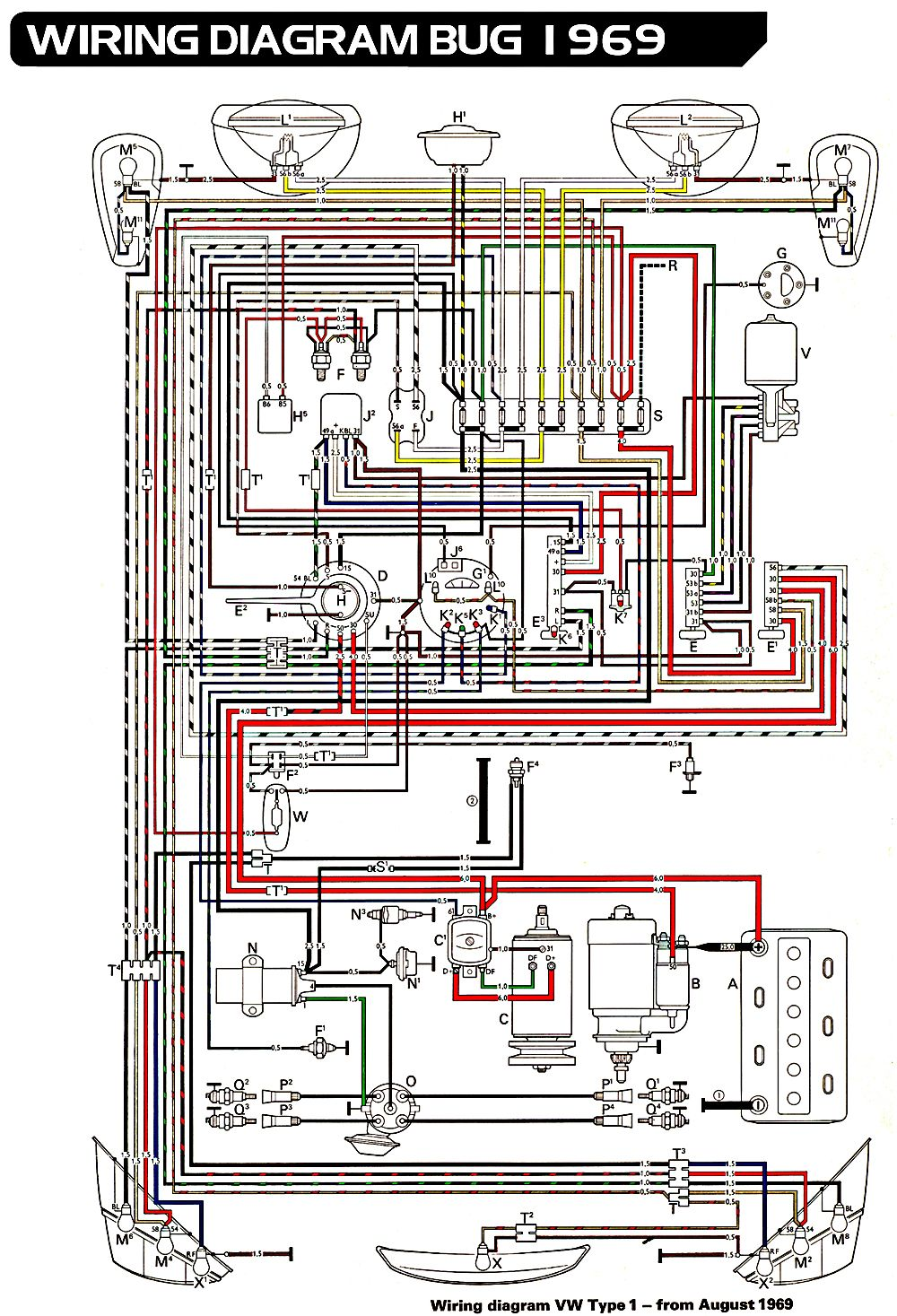 6d75c15875479254f26a32a8499d9044 69 vw bug wiring harness diagrams schematics at 1967 beetle diagram