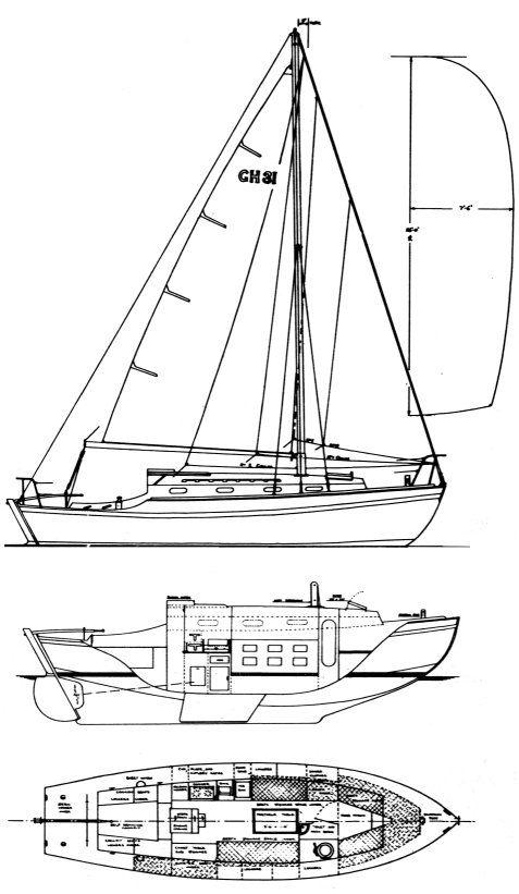 golden hind 31 drawing on sailboatdata com