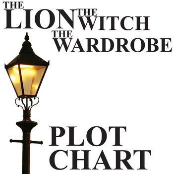 The Lion The Witch And The Wardrobe Plot Chart Analyzer