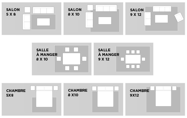 Redoutable Taille Tapis Salon Tapis Salon Tapis Salle A Manger Tapis