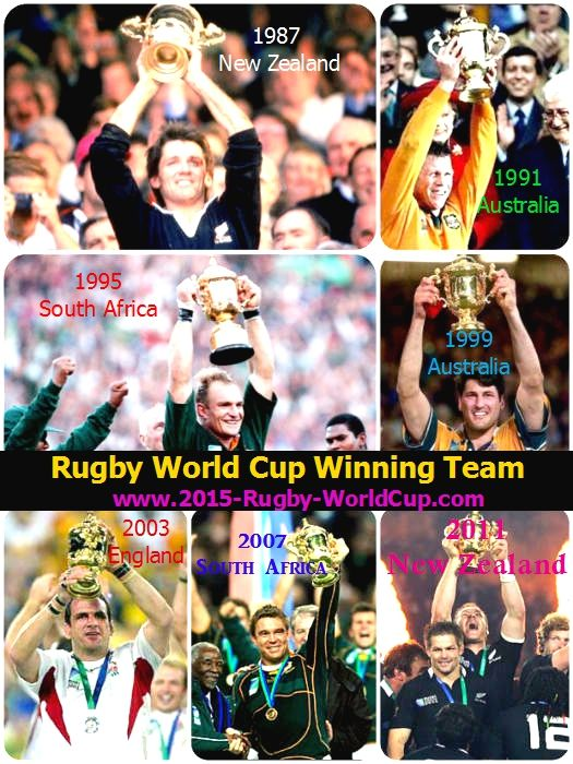 Http Bit Ly 1gzecm6 Rugbyworldcup Winners Rwc Winners Timeline List Of Rugby World Cup Winners Rwc Win Rugby World Cup World Cup Winners Rugby Sport