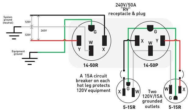 Understanding 240v Ac Power For Heavy Duty Power Tools Make Outlet Wiring Electrical Plug Wiring Electrical Wiring Diagram
