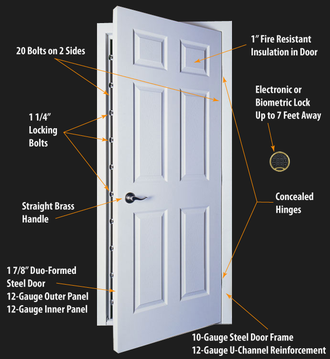 ProSteel Security Door 20 Locking Bolts on 2 Side 1.25