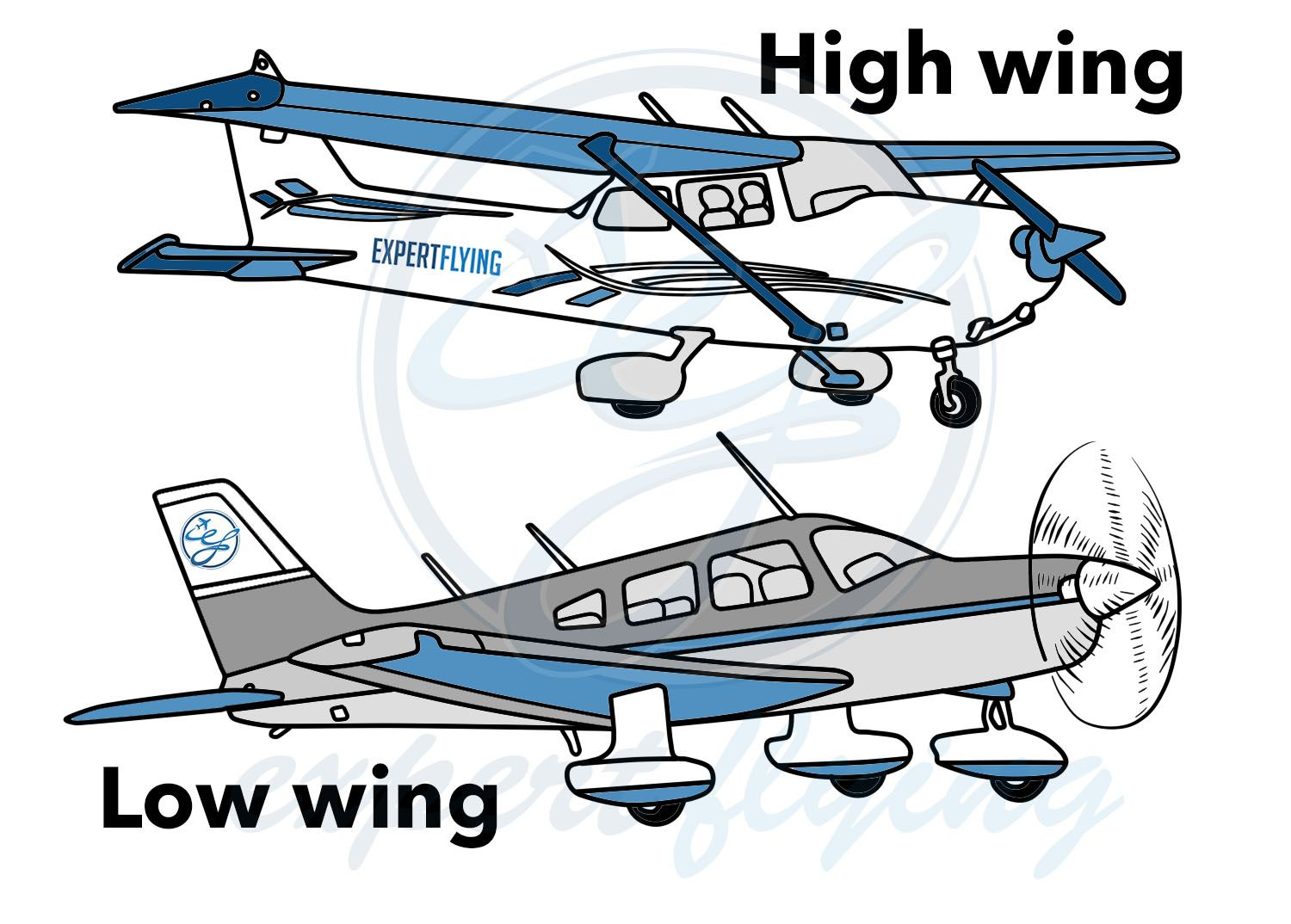 High Wing Versus Low Aircraft There Are Several Configurations But I D Rather Pare