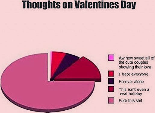 Valentine Day Memes Thoughts on Valentines Day